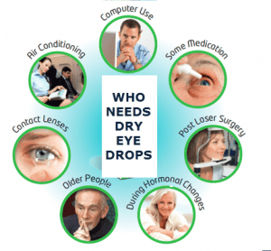 HOW_TO_MAKE_SENSE_OF_EYE_DROPS_FOR_DRY_EYES_