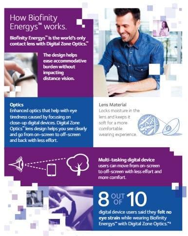 How_Biofinity_Energys_works