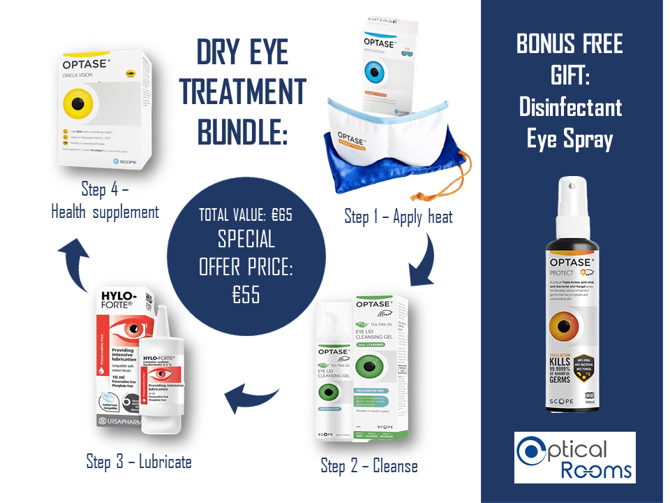 Dry Eye Treatment Pack